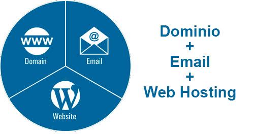 Correo electrónico + Web